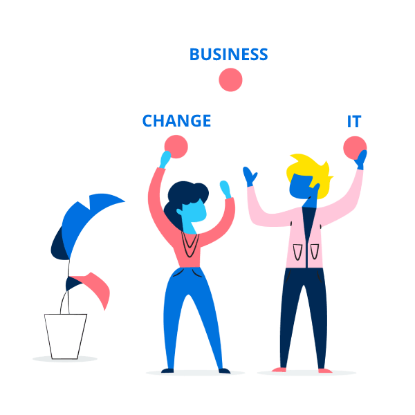Asana Guided Evaluation mit Cloudwürdig