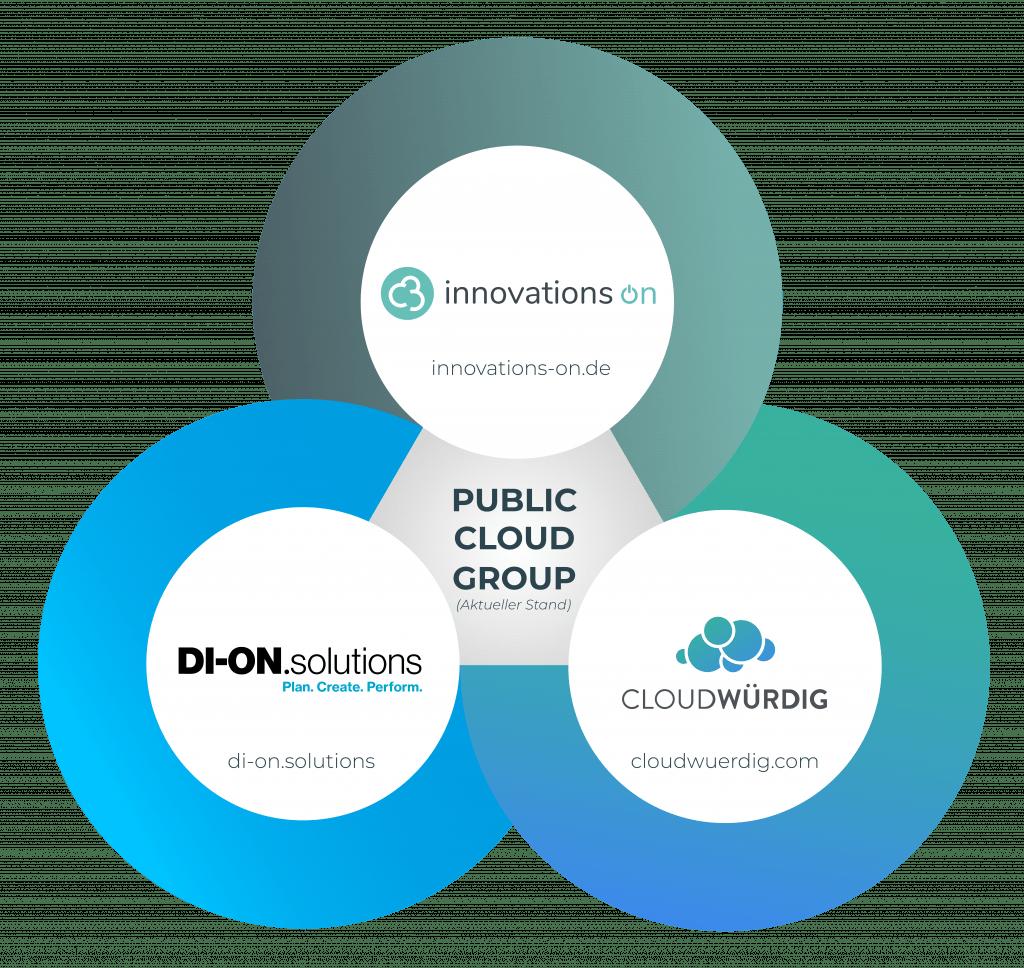 Cloudwürdig ist Teil der Public Cloud Group